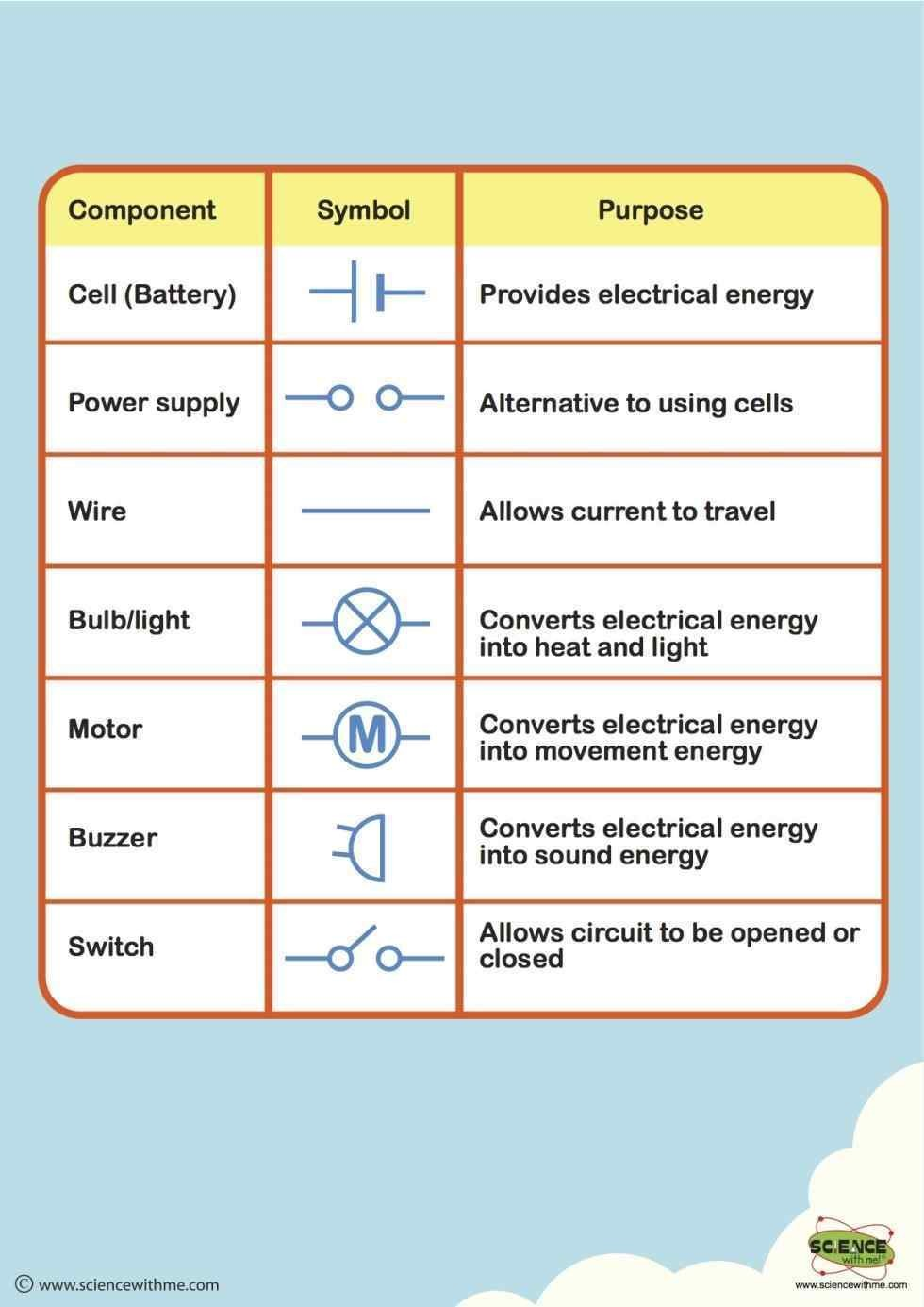 circuit diagram for kids electricity s and magnetism