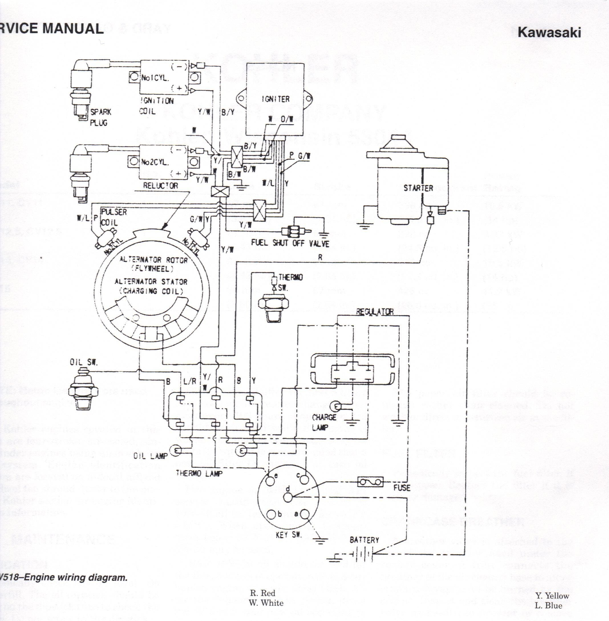 john deere gator wiring diagram wiring diagram image rh mainetreasurechest com wiring diagram for jd gator turf John Deere Gator Motor Diagram