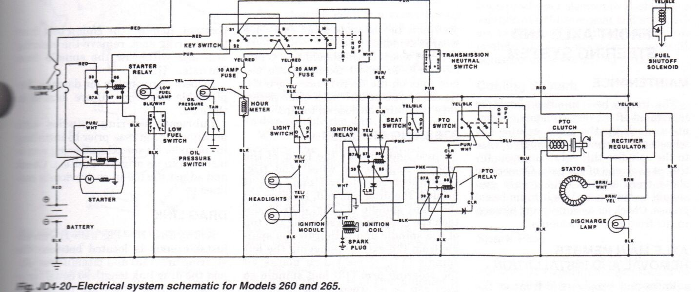 John Deere Z245 Wiring Schematic 54 Zero Turn Mower Diagram X500 Diagrams On