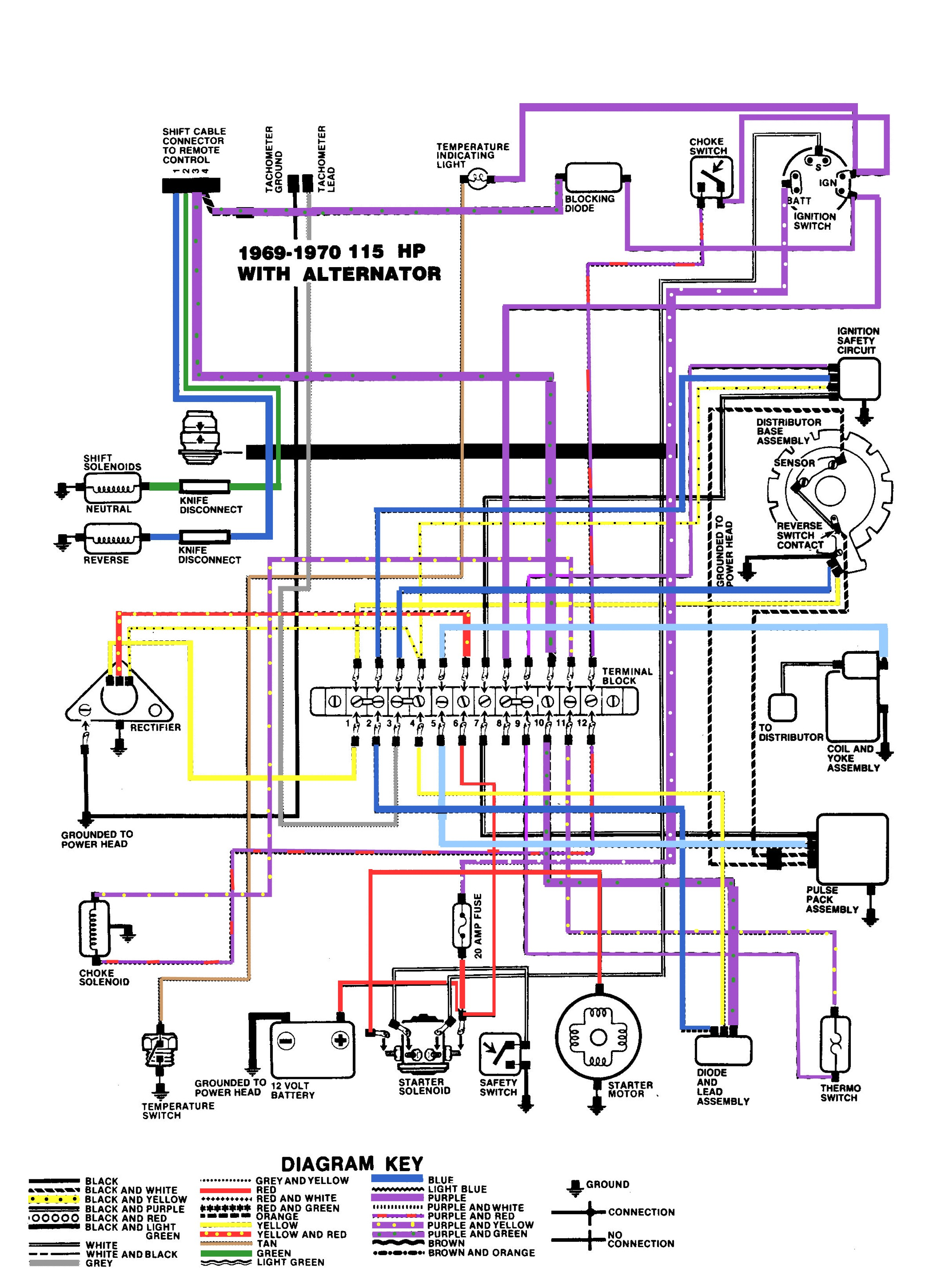 1968 Johnson 100HP V4 Selectric Wiring Diagram with CD Ignition 1969 1970 Jego 115HP Wiring