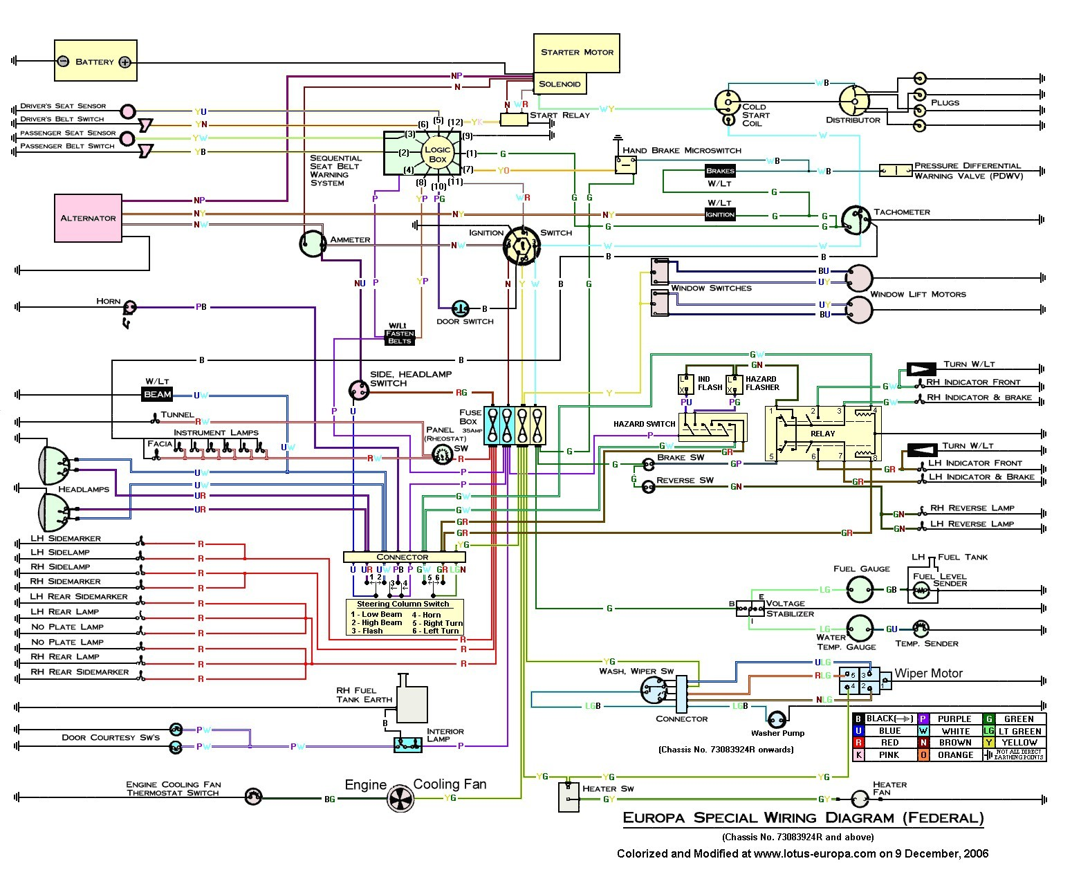 Jvc car radio stereo audio wiring diagram