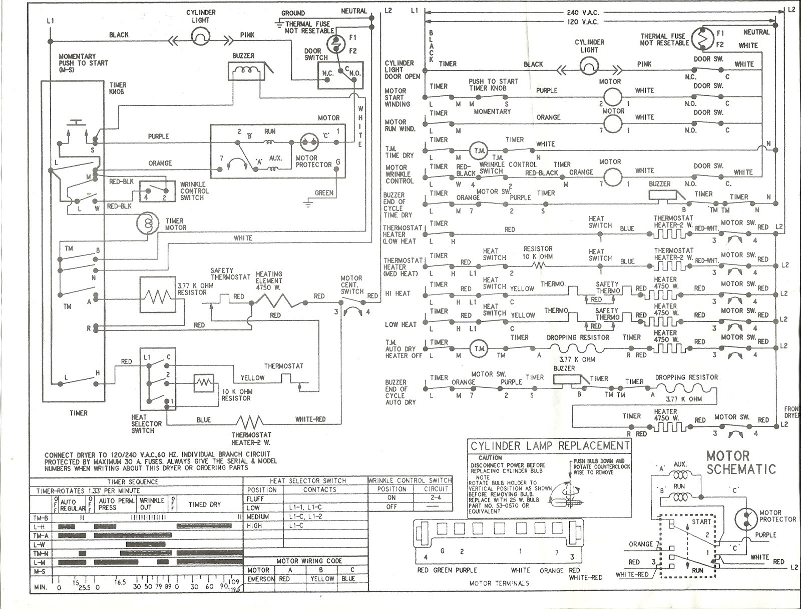 Appliance Talk Kenmore Series Electric Dryer Wiring Diagram Tearing Wire