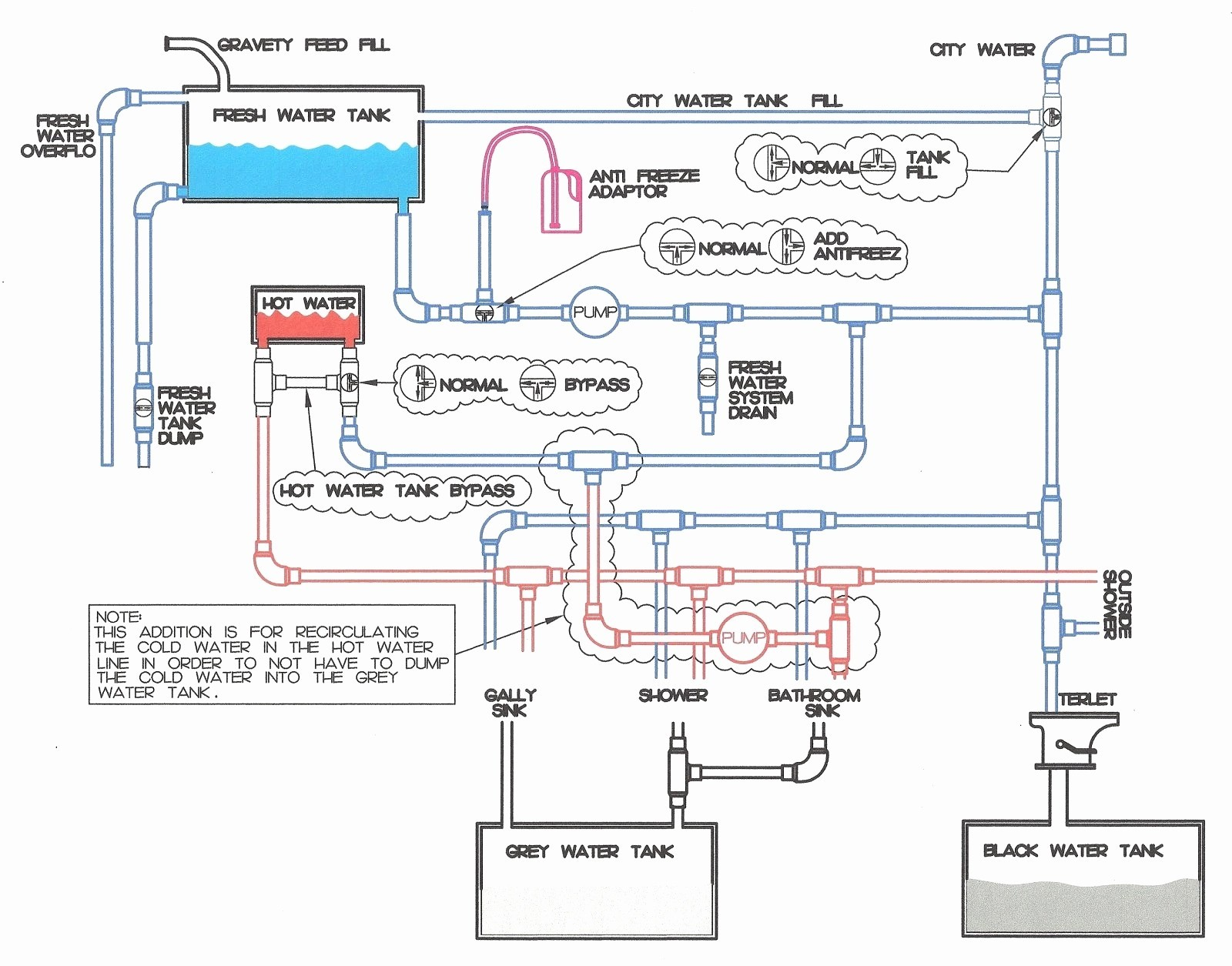 keystone fifth wheels rv wiring diagram on itasca wiring diagram at keystone  stove wiring diagram wiring