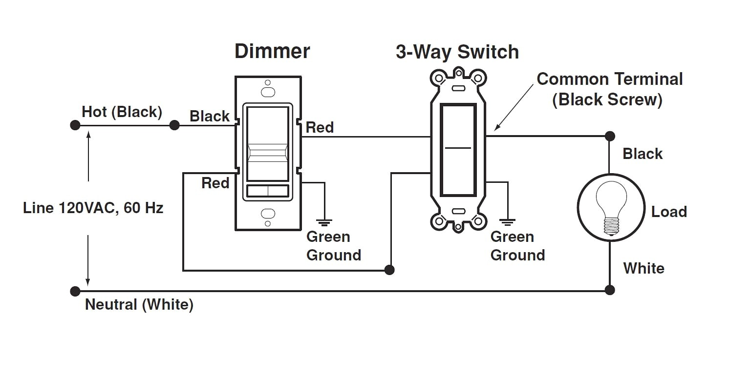 leviton 3 way dimmer switch wiring diagram unique