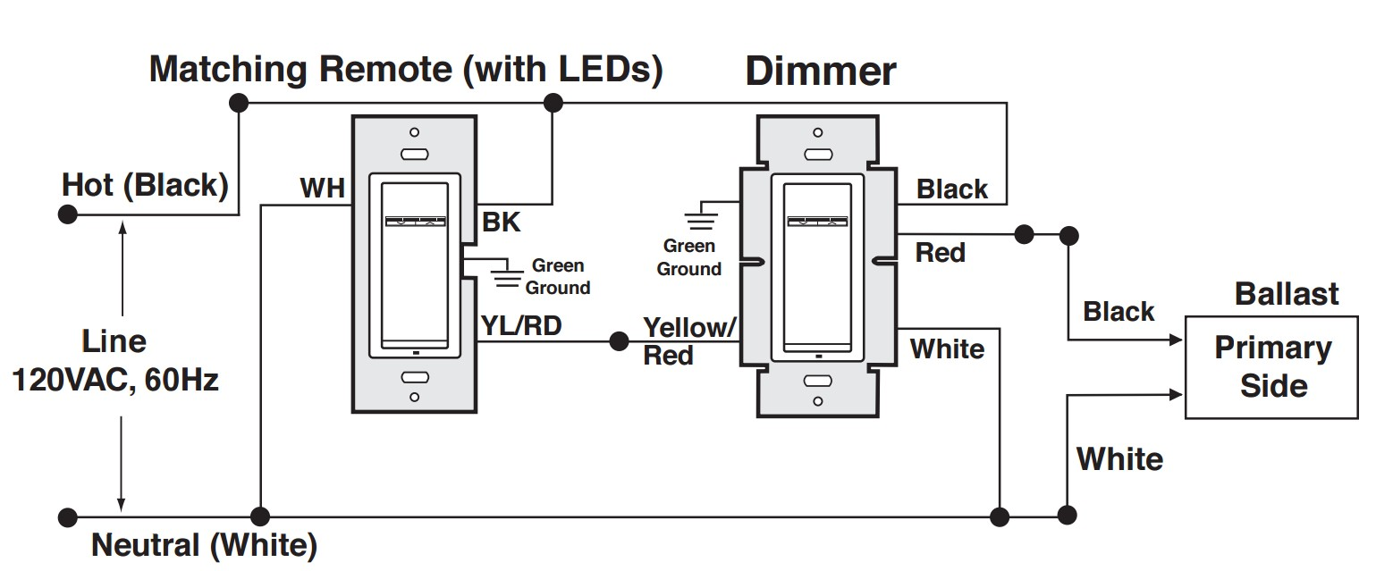 3 Way Dimmer Diagram Wiring Data