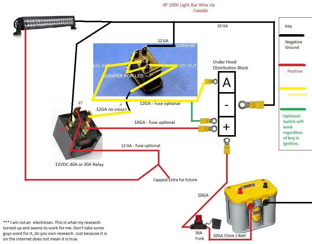 Led Light Bar Wiring Harness Diagram Within With