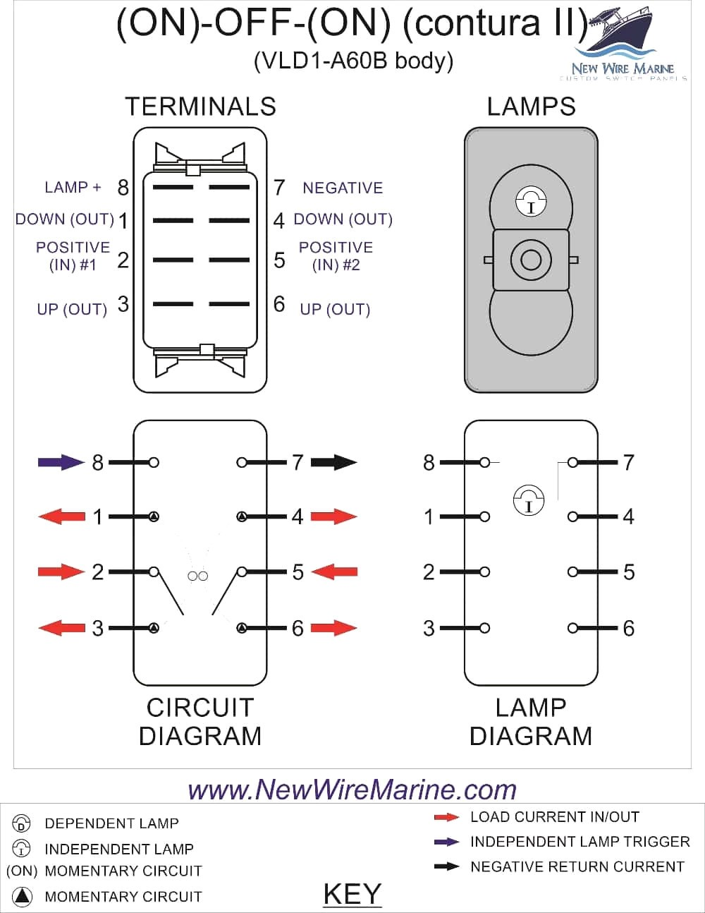 Carlingswitch Wiring Diagram Wiring Daigram Carling Switch Layout Carling Switch  Diagram