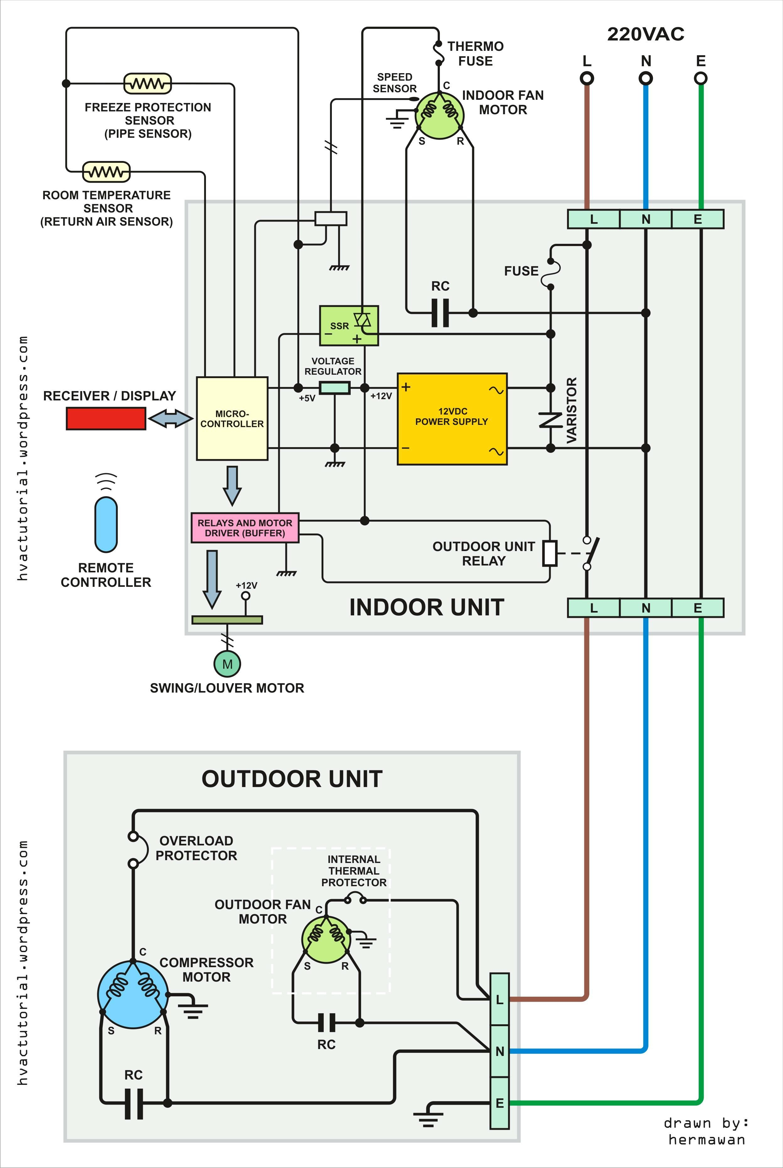 wiring hunter thermostat 44905 explore schematic wiring diagram u2022 rh webwiringdiagram today Trane Thermostat Wiring Diagram Nest Thermostat E Wiring Diagram