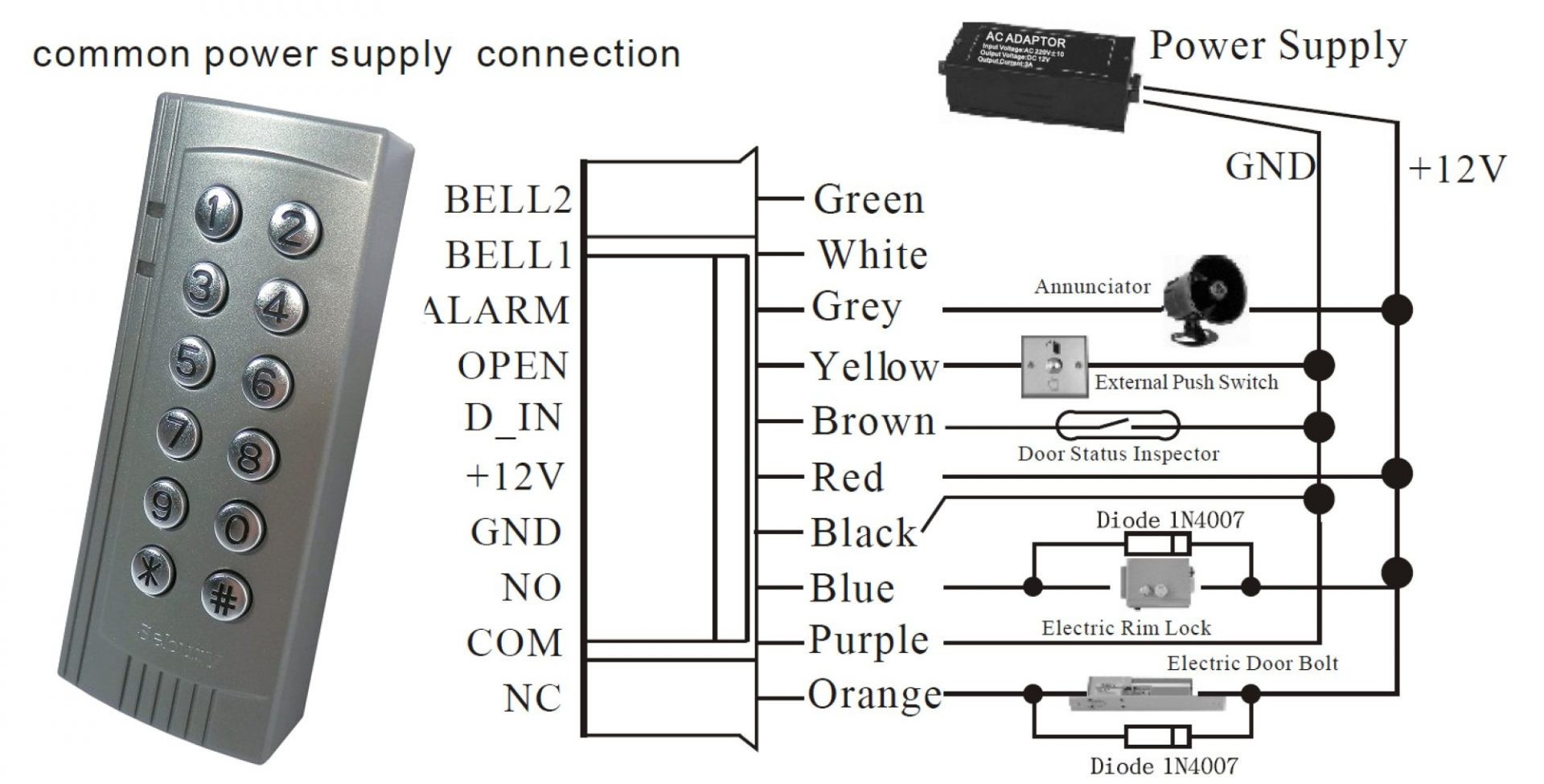 Wiring Diagram To Maglock Iei Keypad - DIY Wiring Diagrams •