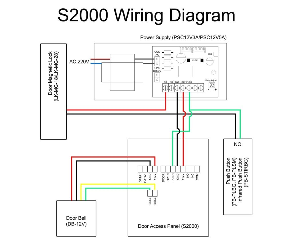 diax maglock wiring diagram illustration of wiring diagram u2022 rh prowiringdiagram today 12V Transformer Wiring Mag Lock Wiring Diagram for Door