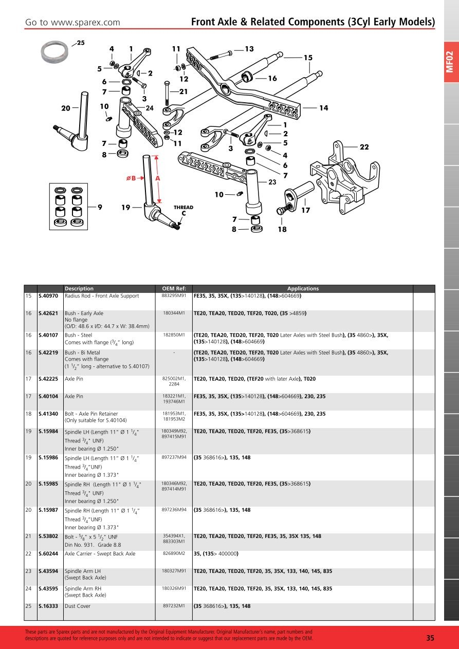 Te20 Wiring Diagram Ferguson Tractor Wire Diagrams Massey 302 T20 And Schematics Simple Mey 35