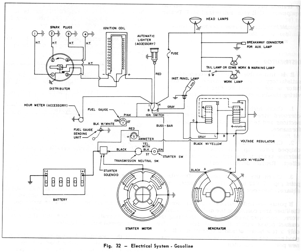 To 35 Wiring Diagram Electrical Diagrams Massey Harris Ferguson Inspirational Image Mf