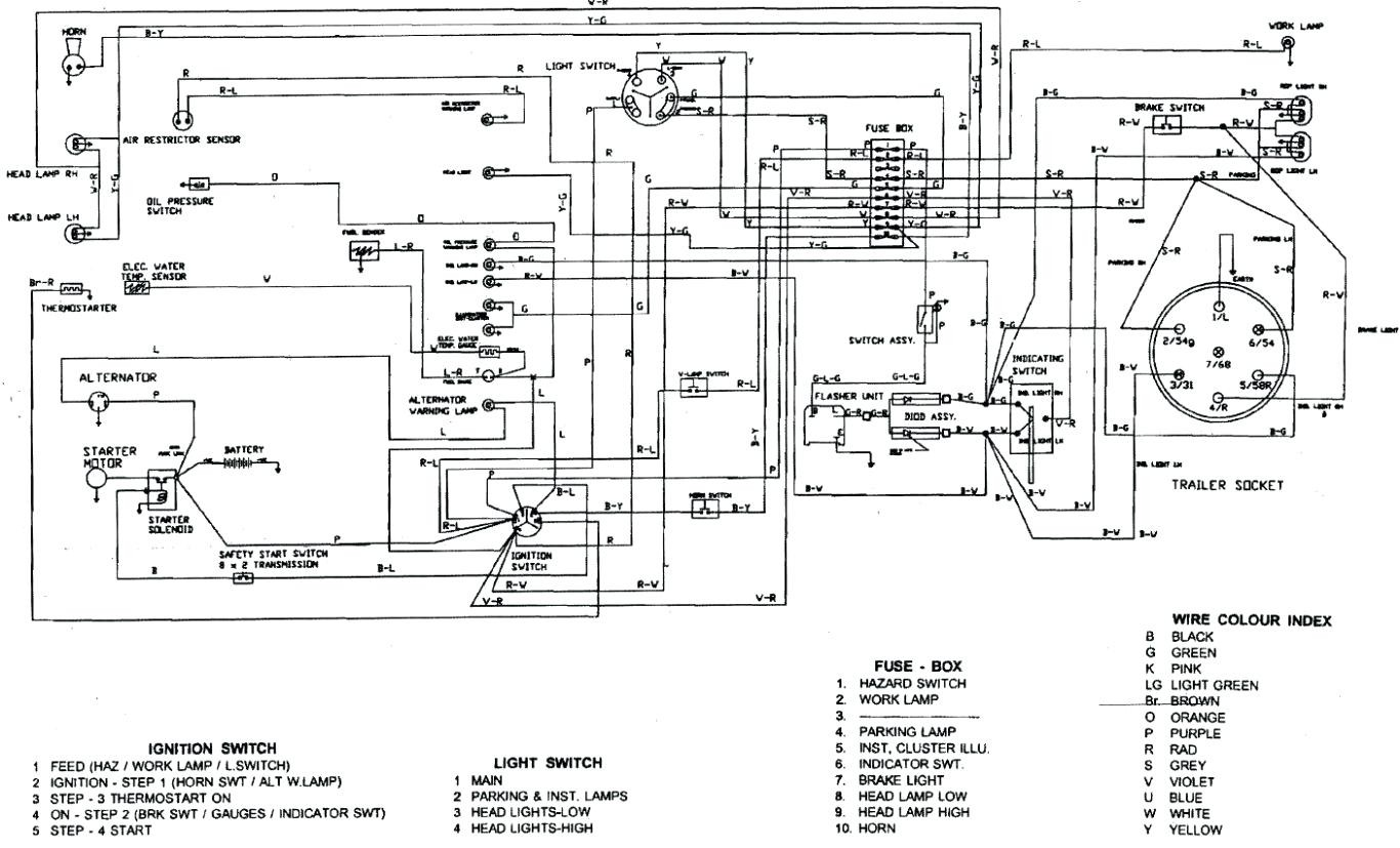 Ferguson Te20 Wiring Diagram Tea 20 Awesome Contemporary T20 Ferguson Te20 Wiring Diagram Tea 20 Awesome Contemporary Archived Wiring Diagram Category