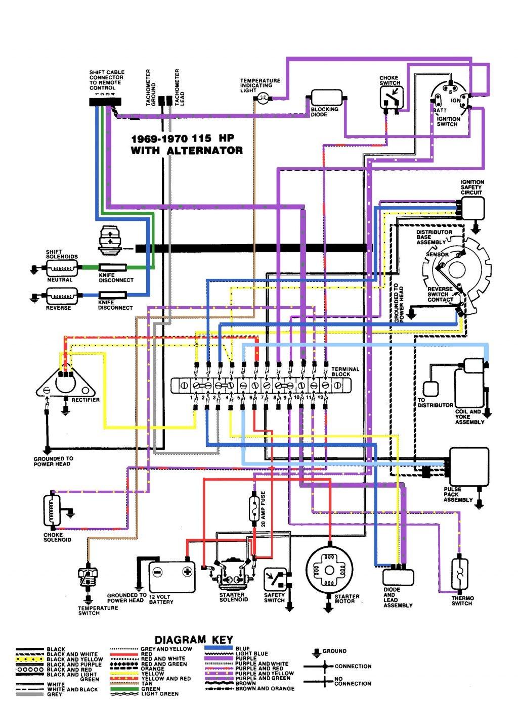 Mercury Marine Ignition Switch Wiring Diagram Elegant ...