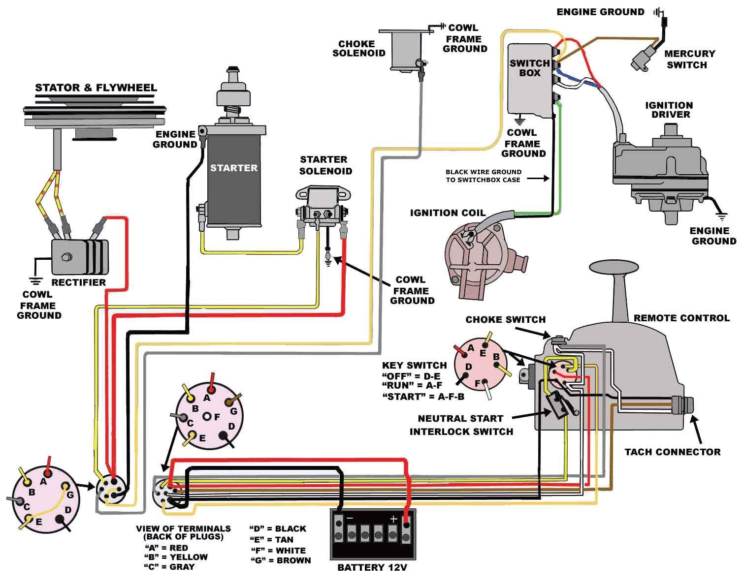 Mercury Outboard Wiring Diagram Pinterest Striking Ignition Switch