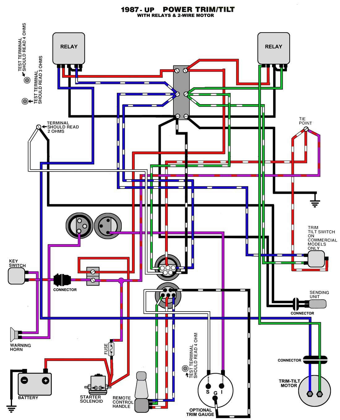 Wiring Diagram Mercury 115 Hp Outboard LVcSWOP Prepossessing Ignition Switch