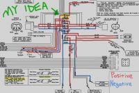 Meyers Plows Wiring Diagram Awesome Beautiful Meyer Snow Plow Wiring Diagram Epic 68 2 Pir Sensors