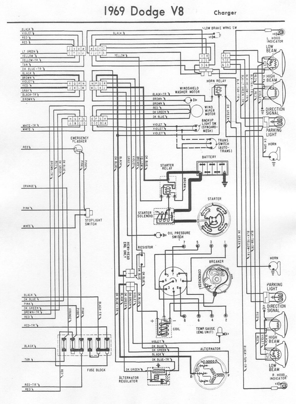1973 Dodge Dart Alternator Wiring Diagram - Explore Schematic Wiring ...