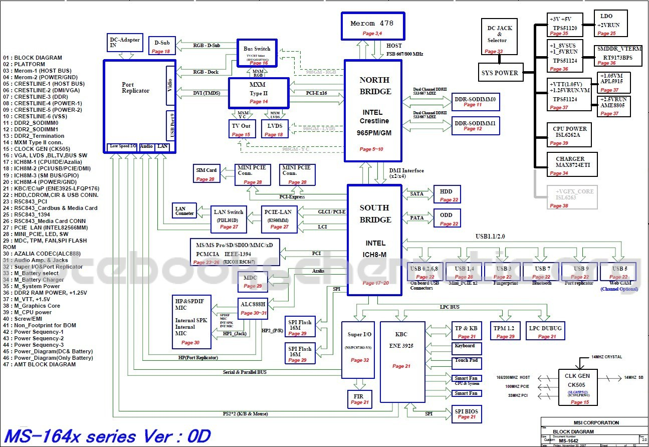 Laptop Schematic Diagram Collection Asus A7s A7sv Block Motherboard New Wiring Image A Download Msi