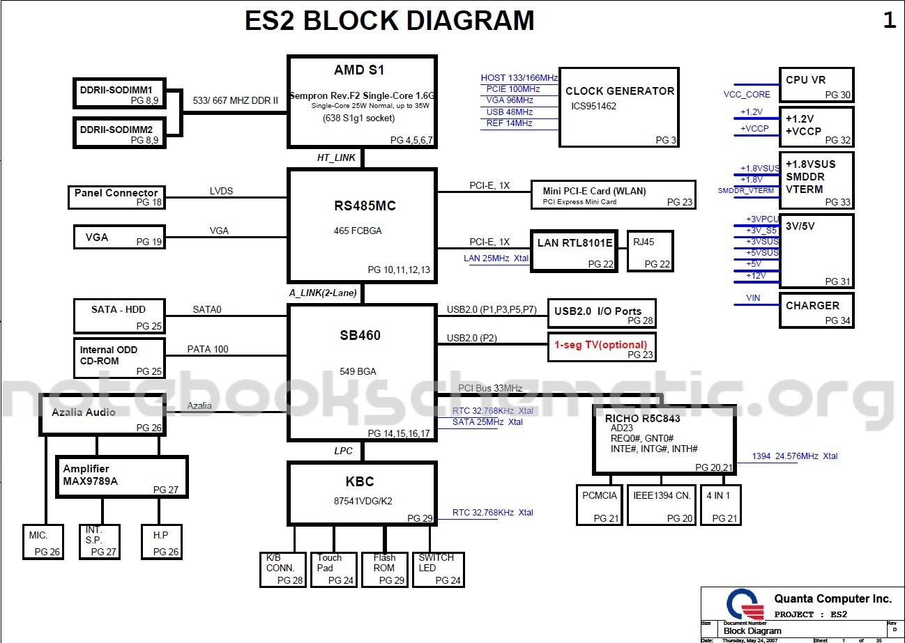motherboard schematic diagram new