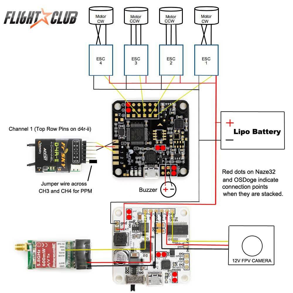 diagram from part 2 of this build If you do need to there are two ways You can reverse any 2 of the 3 motor wires or you can do it in BlHeli Suite