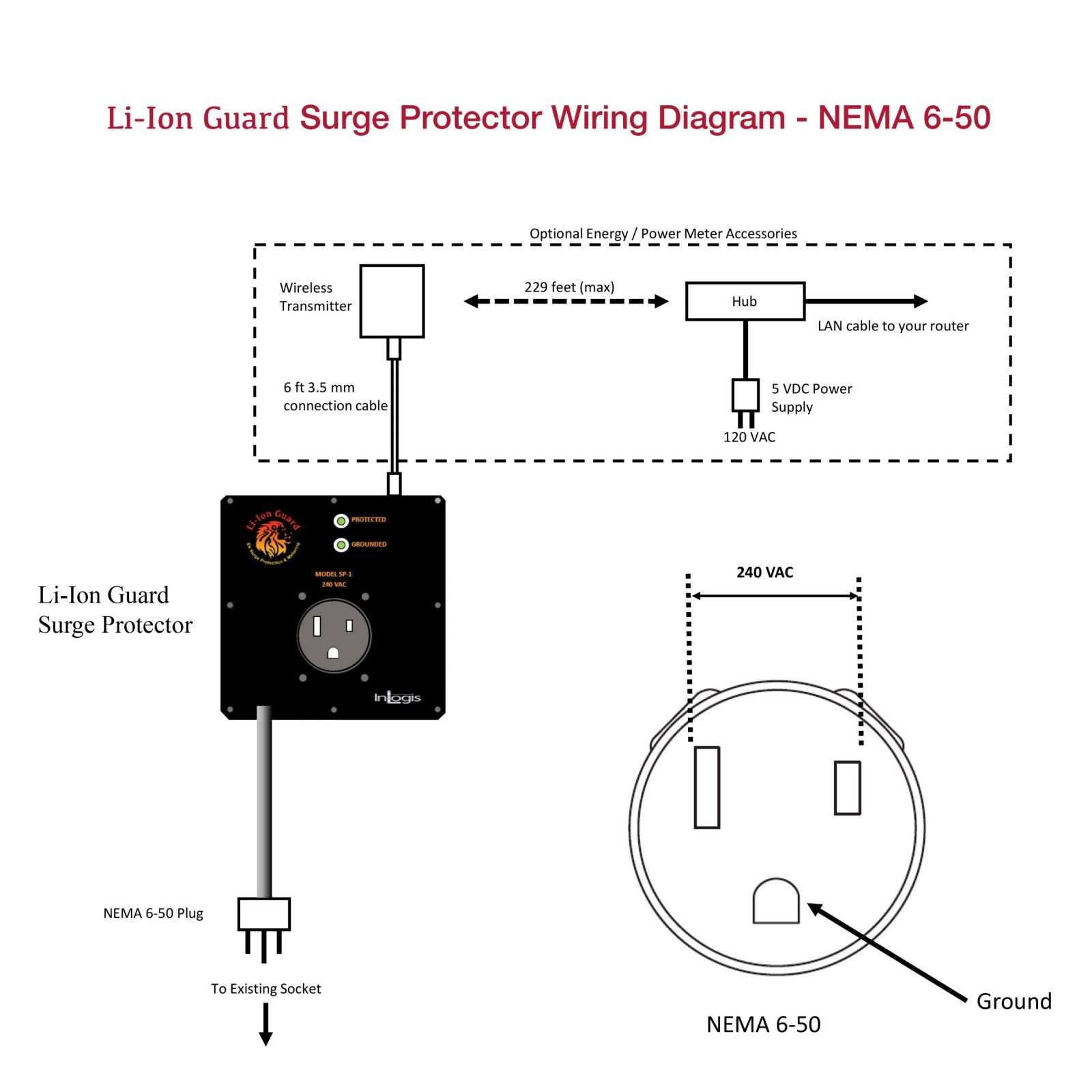 Excellent Nema 14-30r Receptacle Wiring Pictures - Best Image ... on