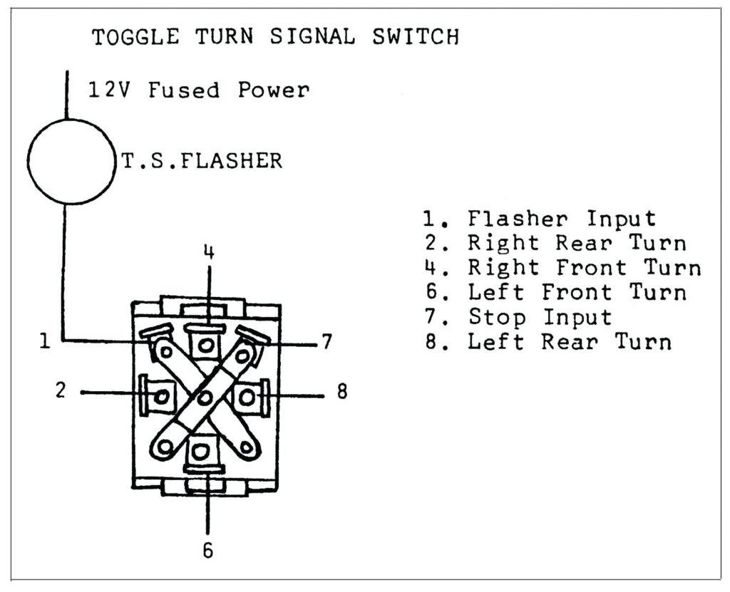 20 Amp Twist Lock Plug Wiring