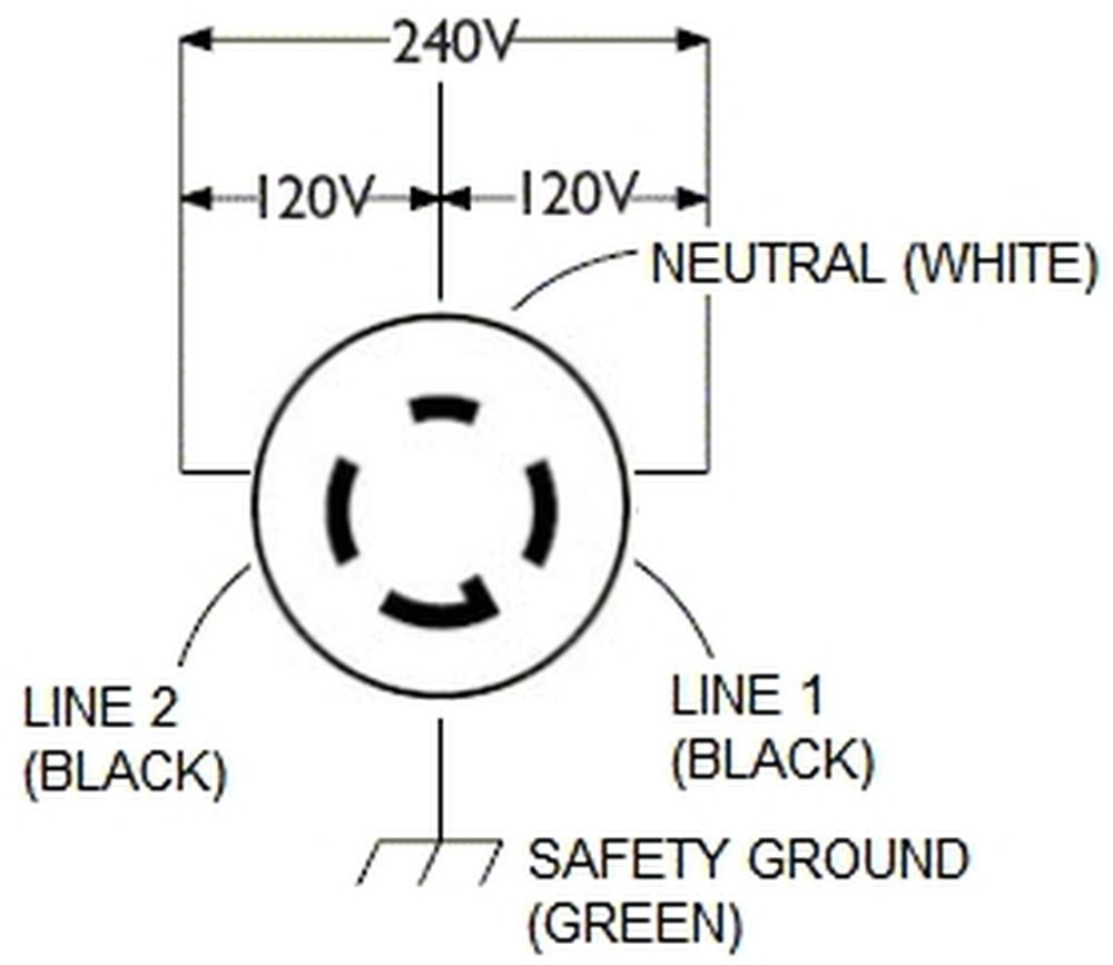 30 Amp Twist Lock Wiring Diagram from mainetreasurechest.com