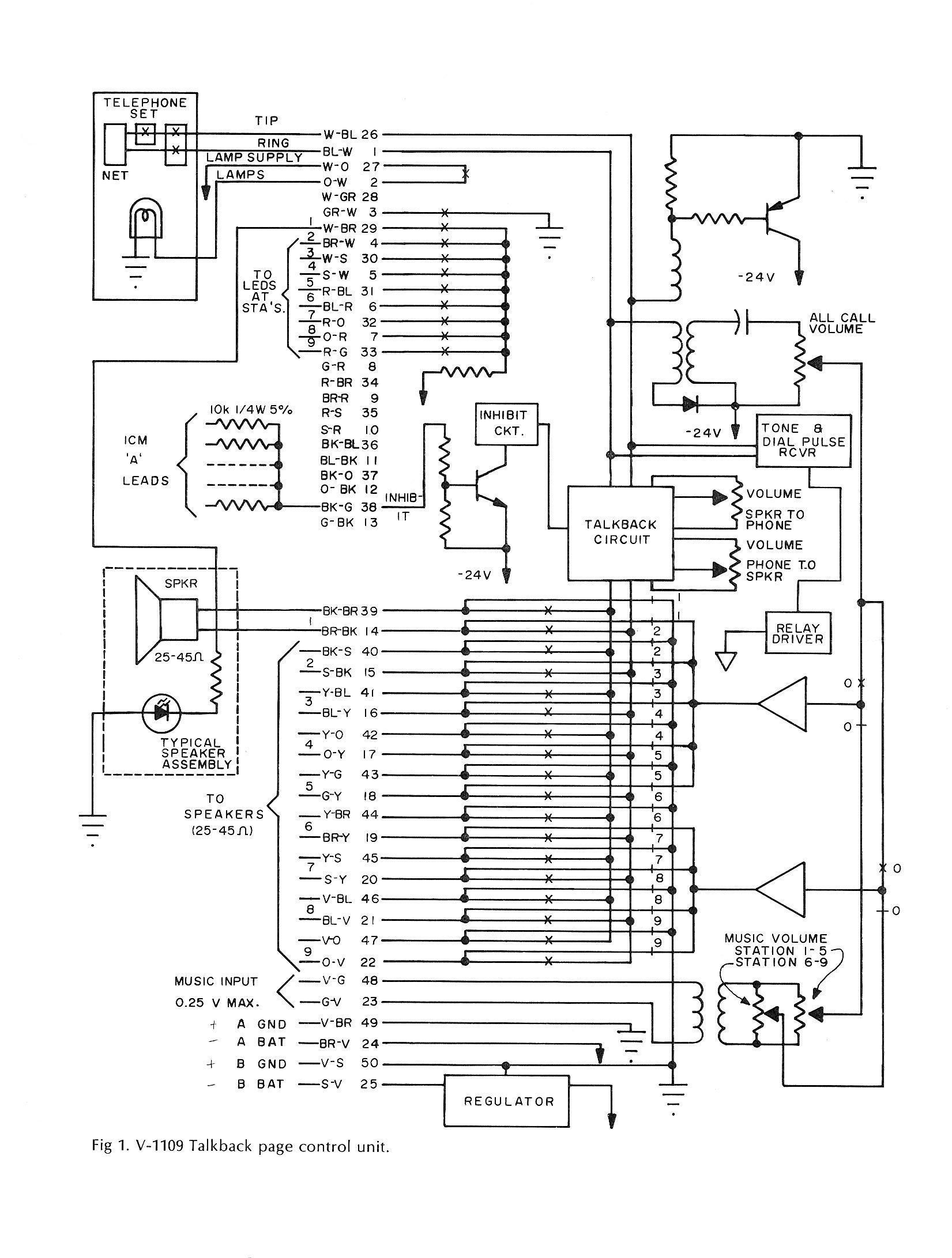 Brinsea Echo Wiring Diagram Auto Electrical Example U2022 Rh Cranejapan Co Chainsaw Parts Sound Waves