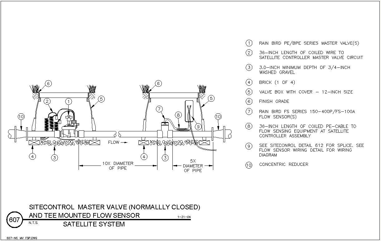 Funky Rain Bird Sprinkler Wiring Diagram Pattern Electrical