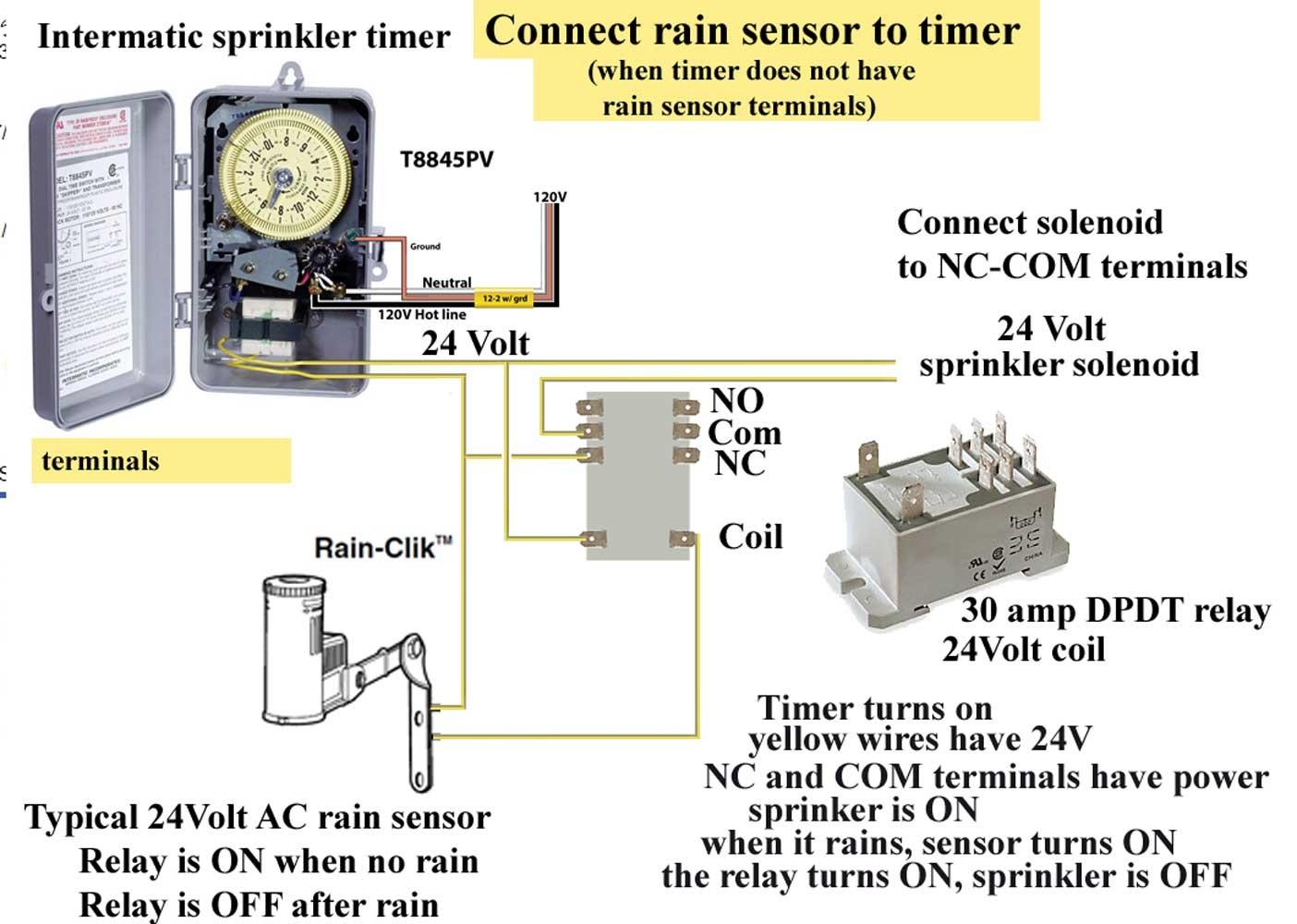 Diagram Sprinkler Timer Wiring Diagram