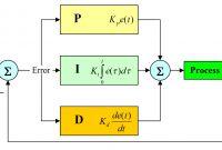 Pid Controller Circuit Diagram Unique Pid Controller Simplified