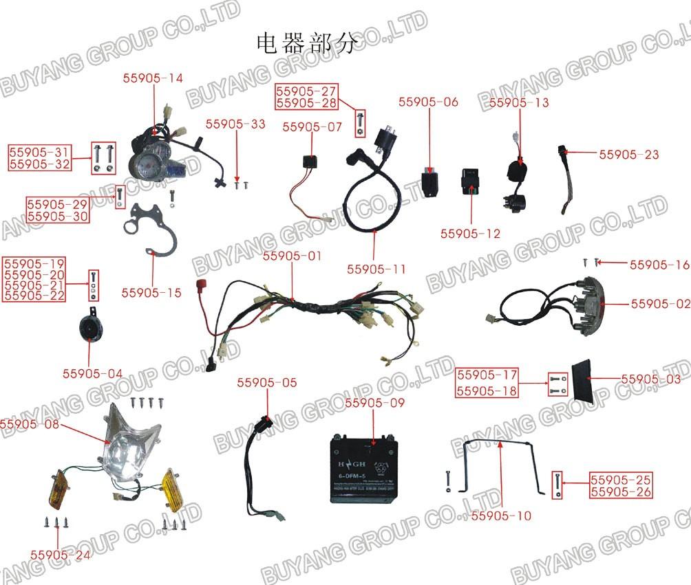 Bike Wiring Diagram