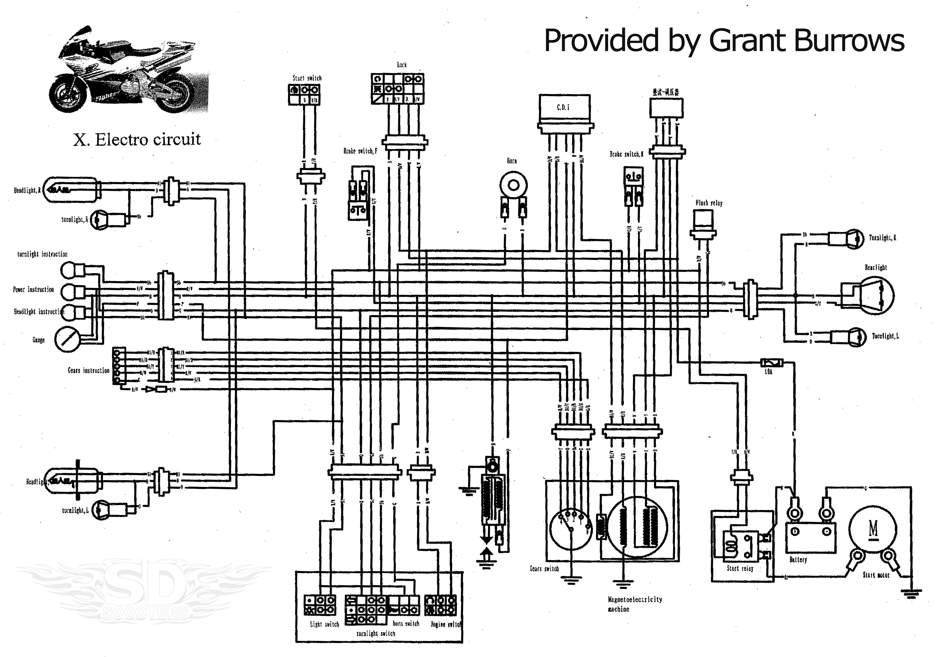 Pocket Bike Wiring Diagram Image X22 Provided By Grant Burrows