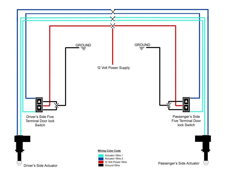 Kawasaki Mule Wiring Diagram 610 Parts U2013 All Incredible 30 Amp Twist Lock Plug For
