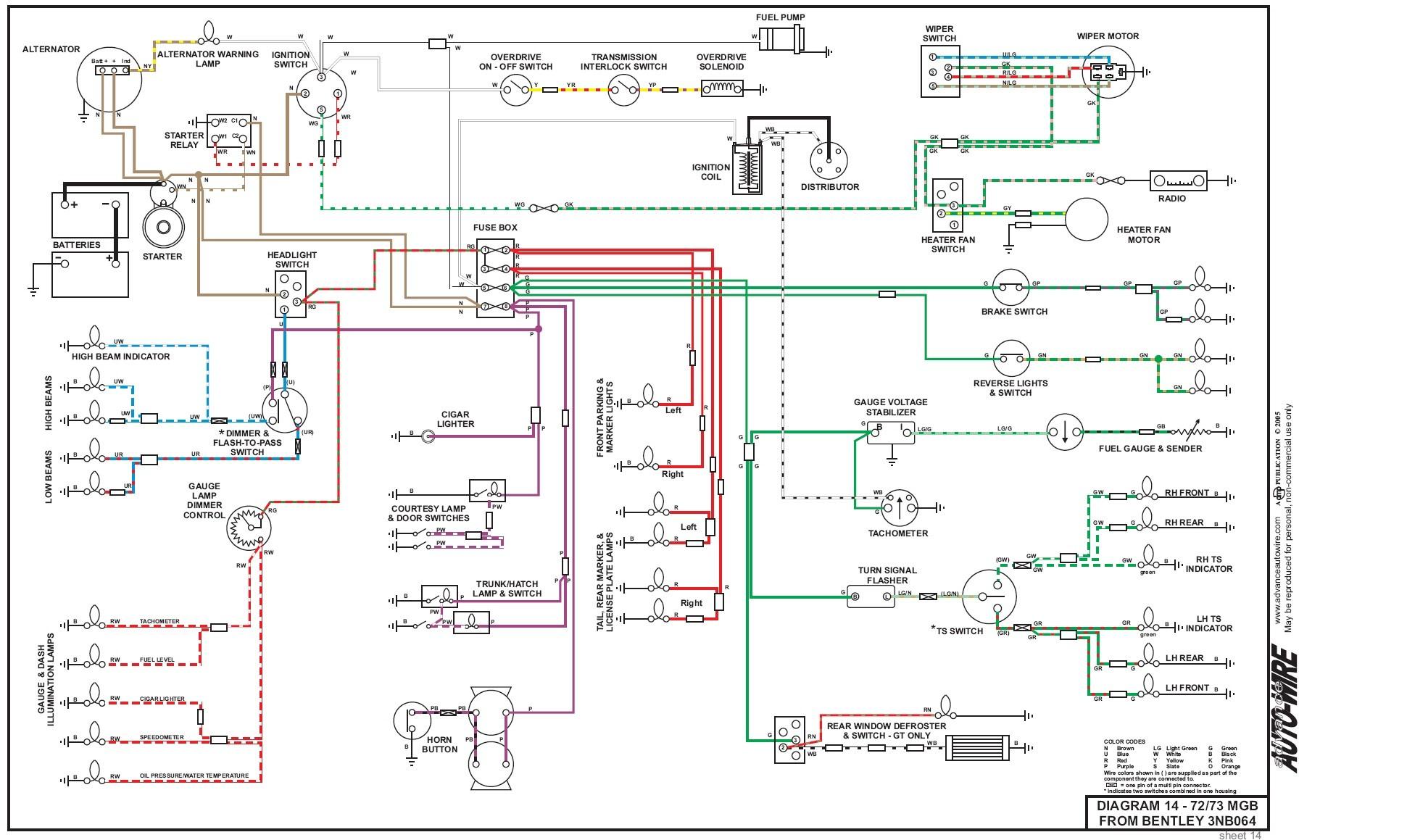 Variac Transformer Wiring Diagram Solutions Powerstat Variable Autotransformer New