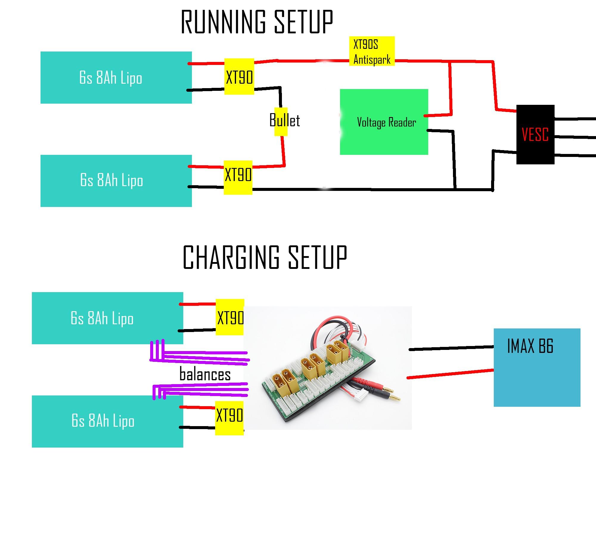 Razor Electric Scooter Wiring Diagram Best Gio Electric Scooter Wiringagram Schwinn Battery Voy Razor Wiring