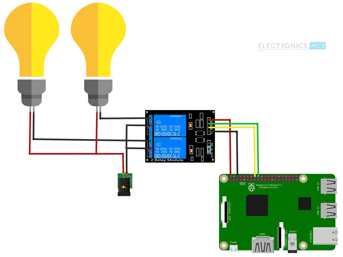 How to Control a Relay using Raspberry Pi Circuit Diagram