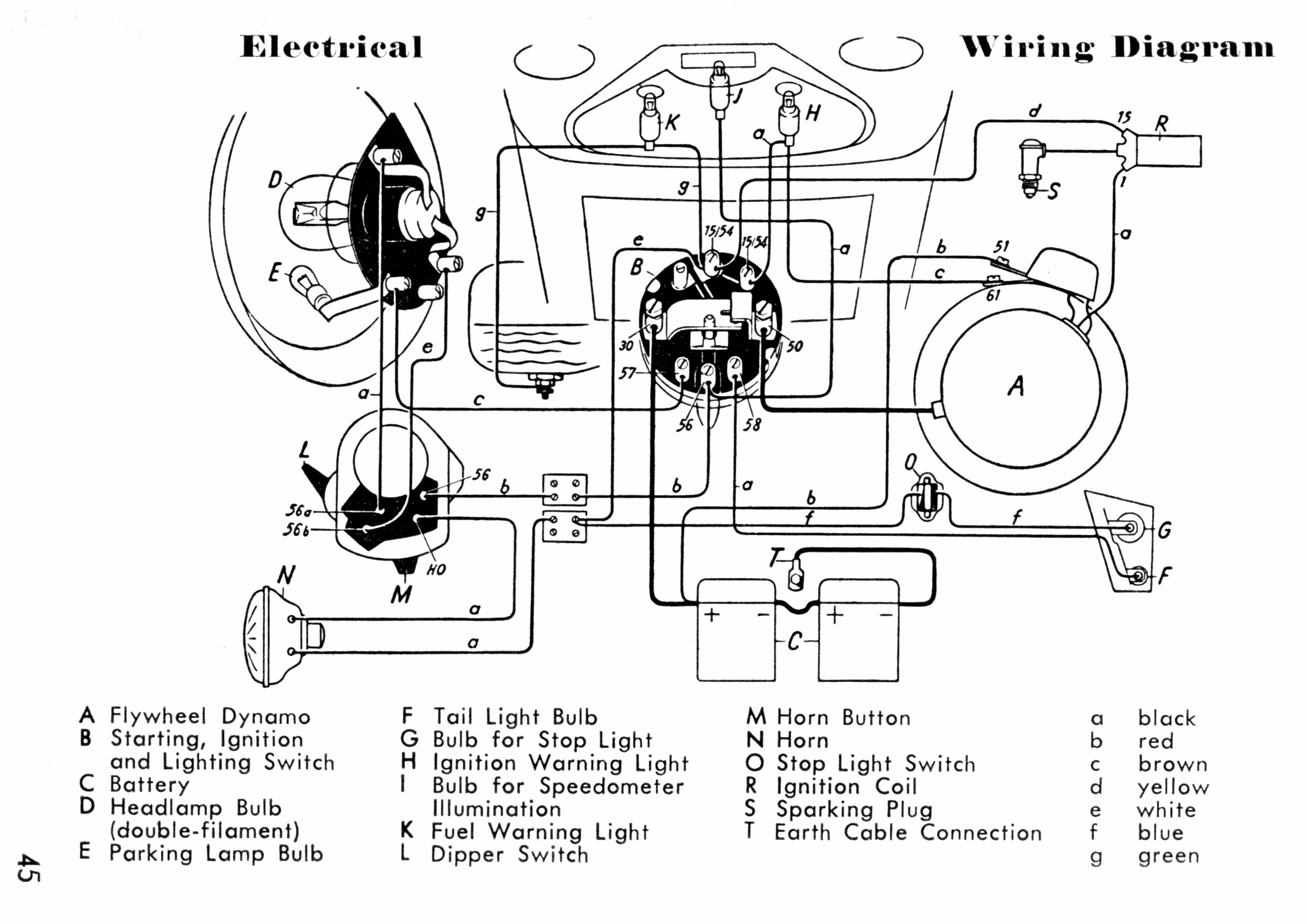 Electric Scooter Wiring Diagram Kollmorgan Motor Guide And Parts Fisher  Minute Mount 2 Wiring Diagram 24