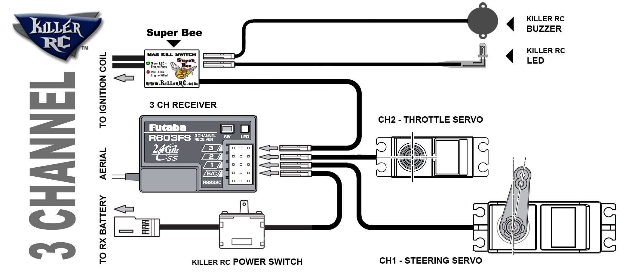 rc receiver wiring diagram elegant