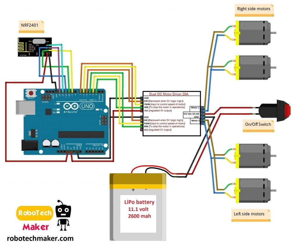 Terrific Rc Receiver Wiring Diagram Basic Electronics Wiring Diagram Wiring Cloud Nuvitbieswglorg