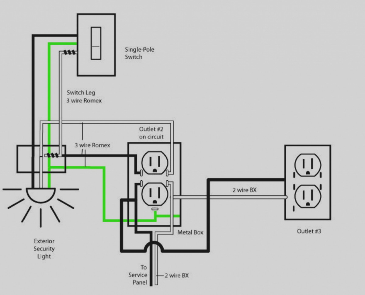 Basic House Wiring Circuits Trusted Schematics Diagram Ex Les Residential Circuit Image