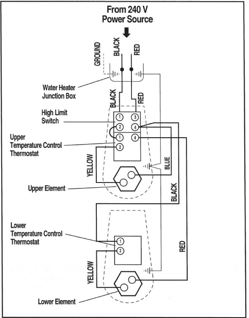 Rheem Electric Water Heater Wiring Diagram Awesome | Wiring Diagram ...