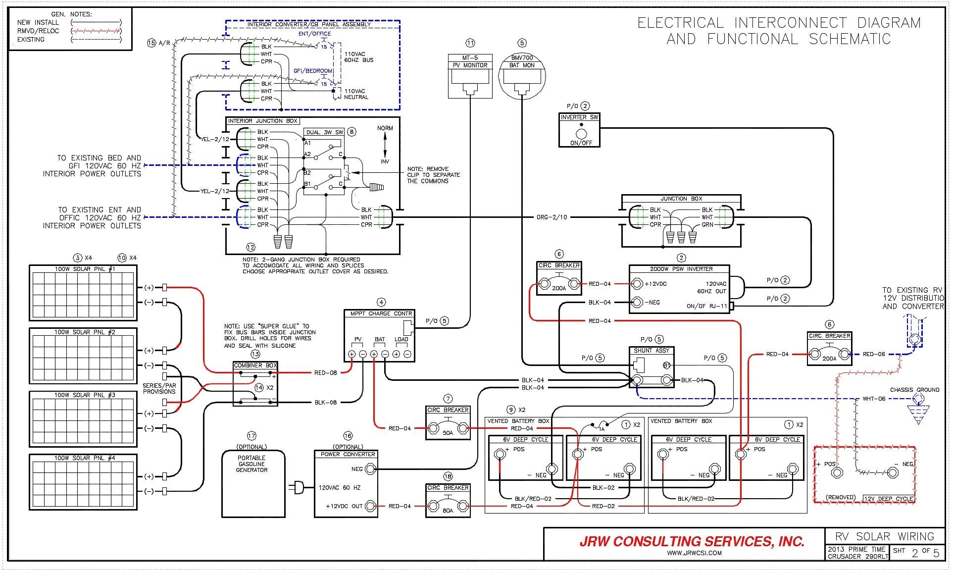 Rv Inverter Wiring Diagram Floralfrocks At In Power Converter Rv Power Upgrade Live Breathe Move Beautiful Wiring Diagram For Solar System Jpg Resize
