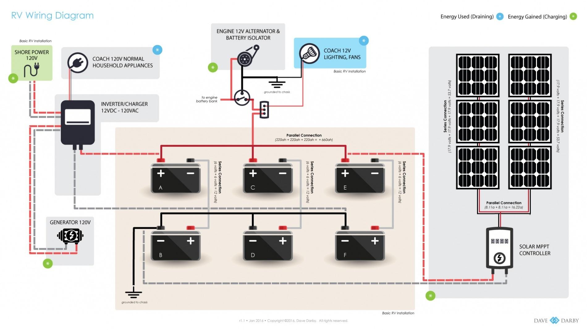 Rv solar panel wiring info wiring led solar panel wire diagram wiring diagram rh cleanprosperity co rv solar panel wiring size requirements ccuart Gallery