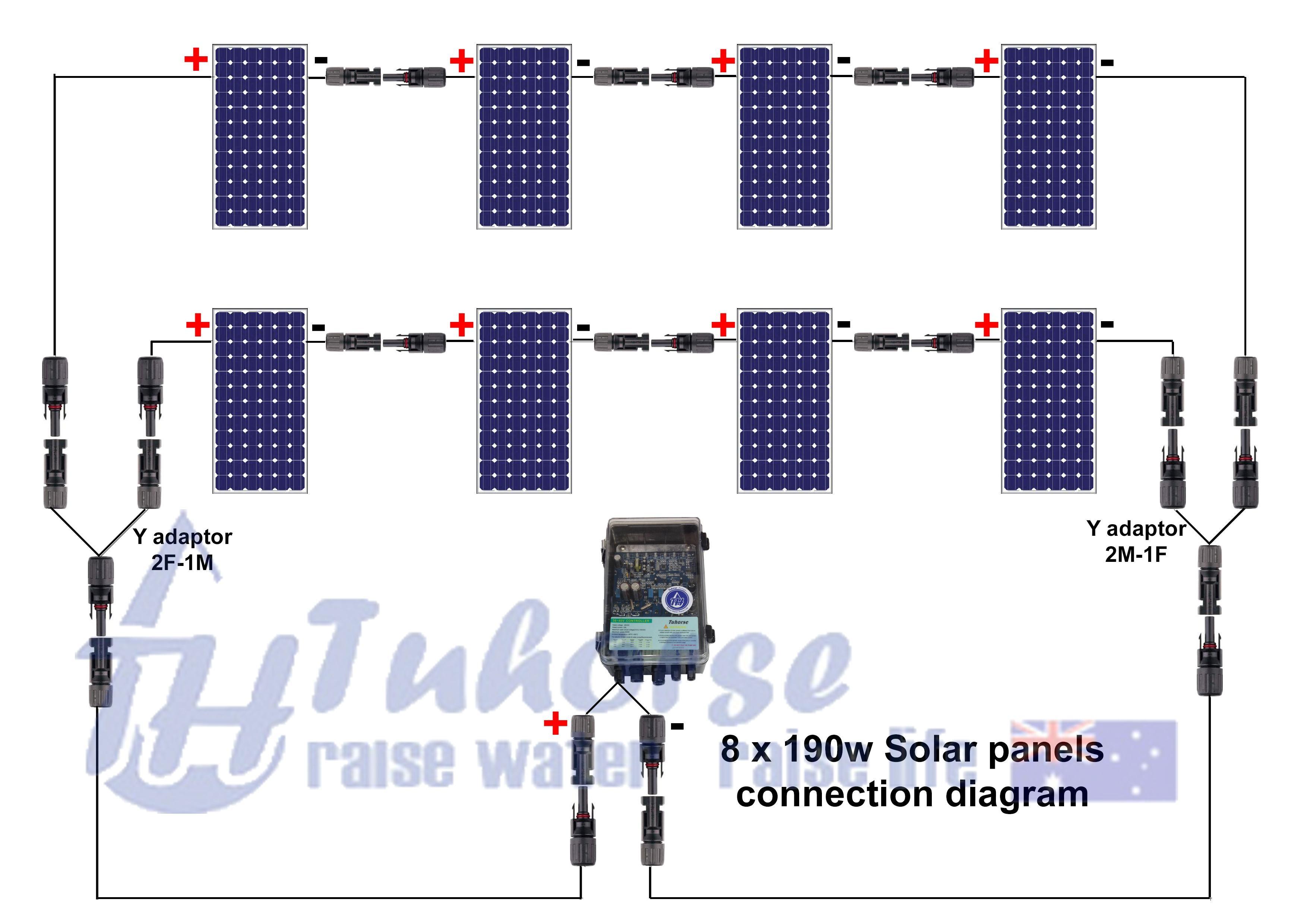 Solar Panel Wiring Diagrams Suresine Wiring Source - Solar combiner box wiring diagram