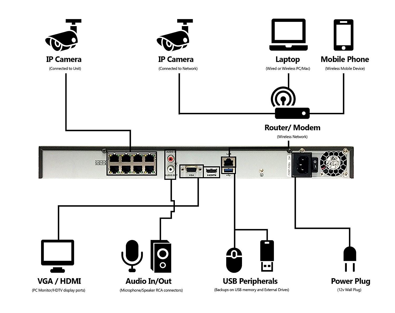Security Camera Wiring Diagram Elegant   Wiring Diagram Image