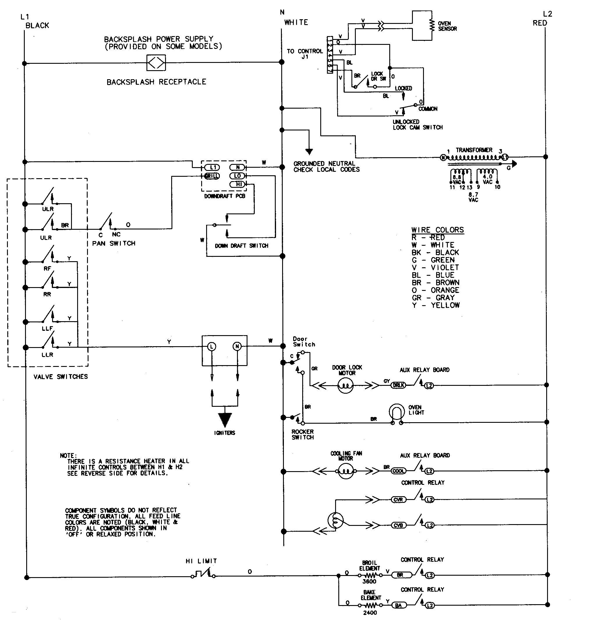 Electric Circuit Diagram Beautiful Famous Basic Oven Wiring Diagram Electrical Circuit