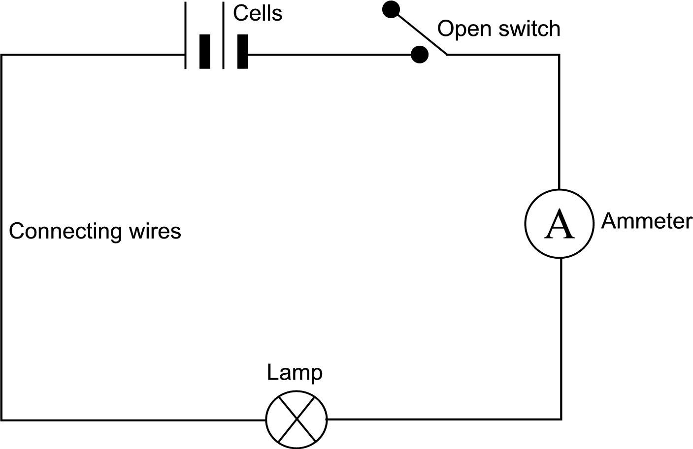 Basic Wiring Diagram Luxury Simple Circuit Diagram