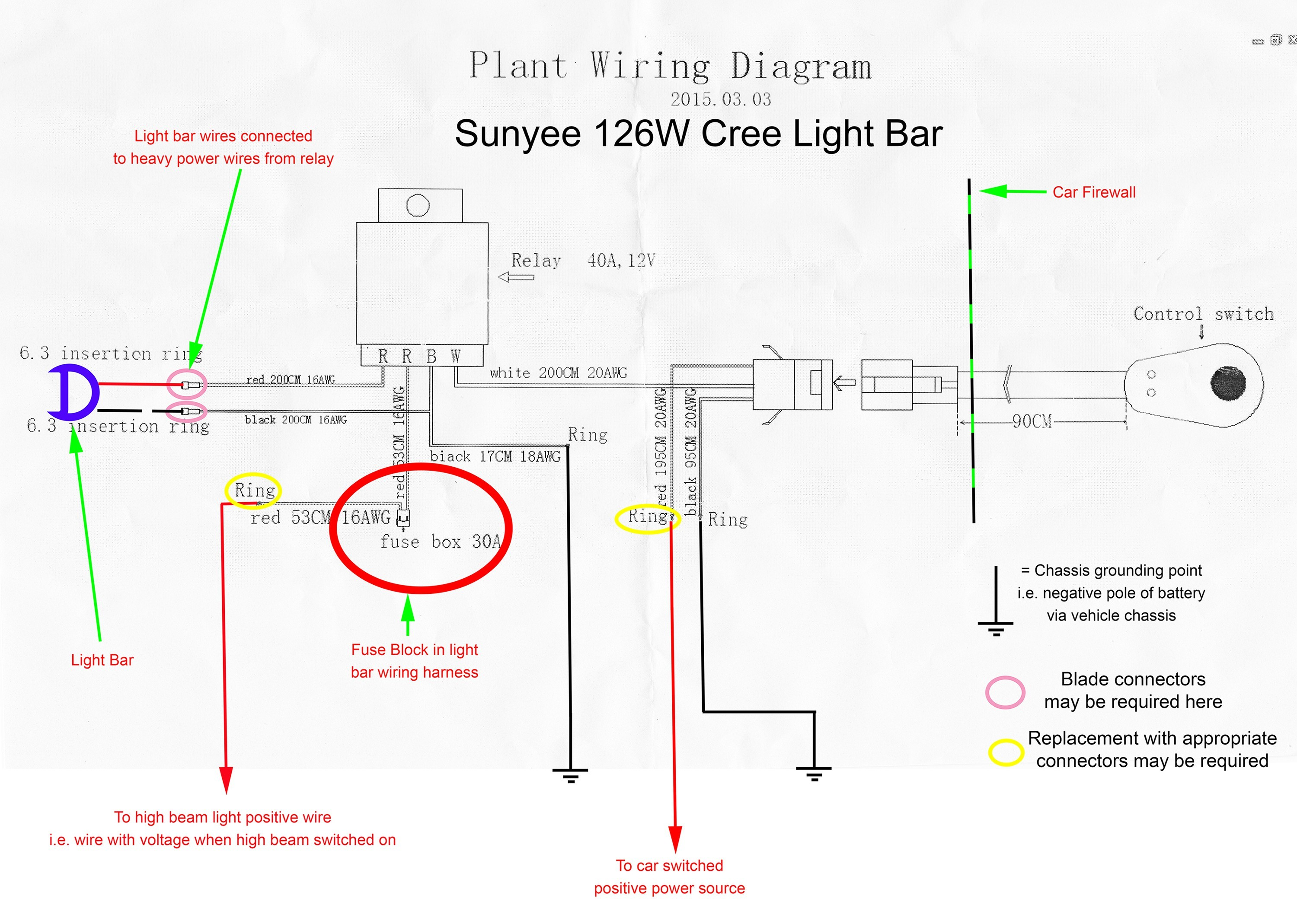 3 Wire Tail Light Wiring Diagram Luxury Install Sunyee Cree 126w Light Bar Sg Ii forester